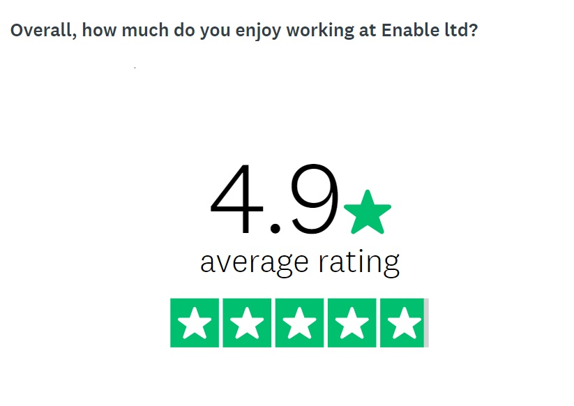 Overall, how much do you enjoy working at Enable ltd?